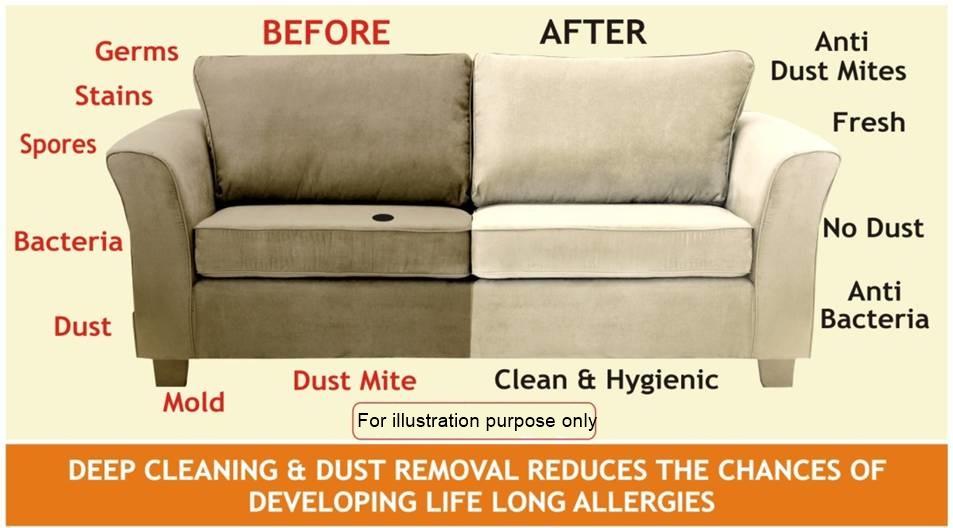 How To Deep Clean Sofa Cushions Conceptstructuresllccom